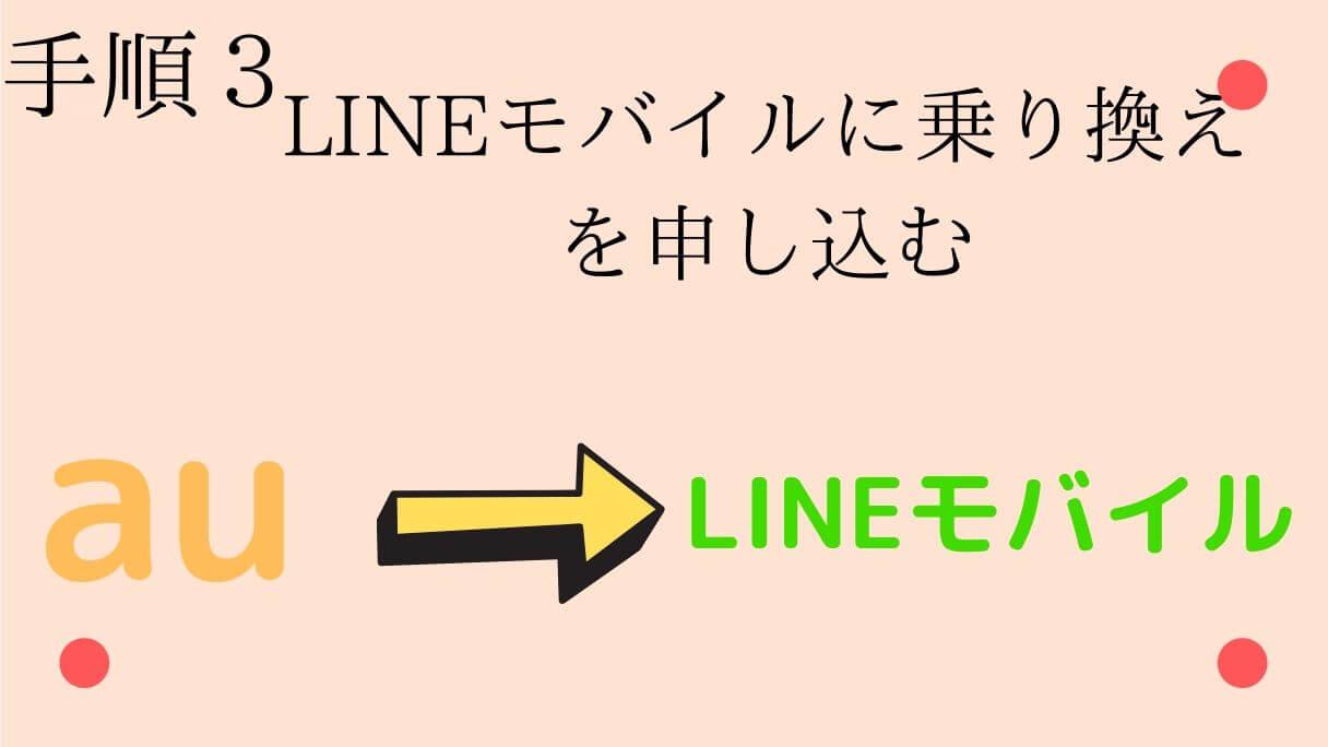 auからLINEモバイルに乗り換えを申し込む
