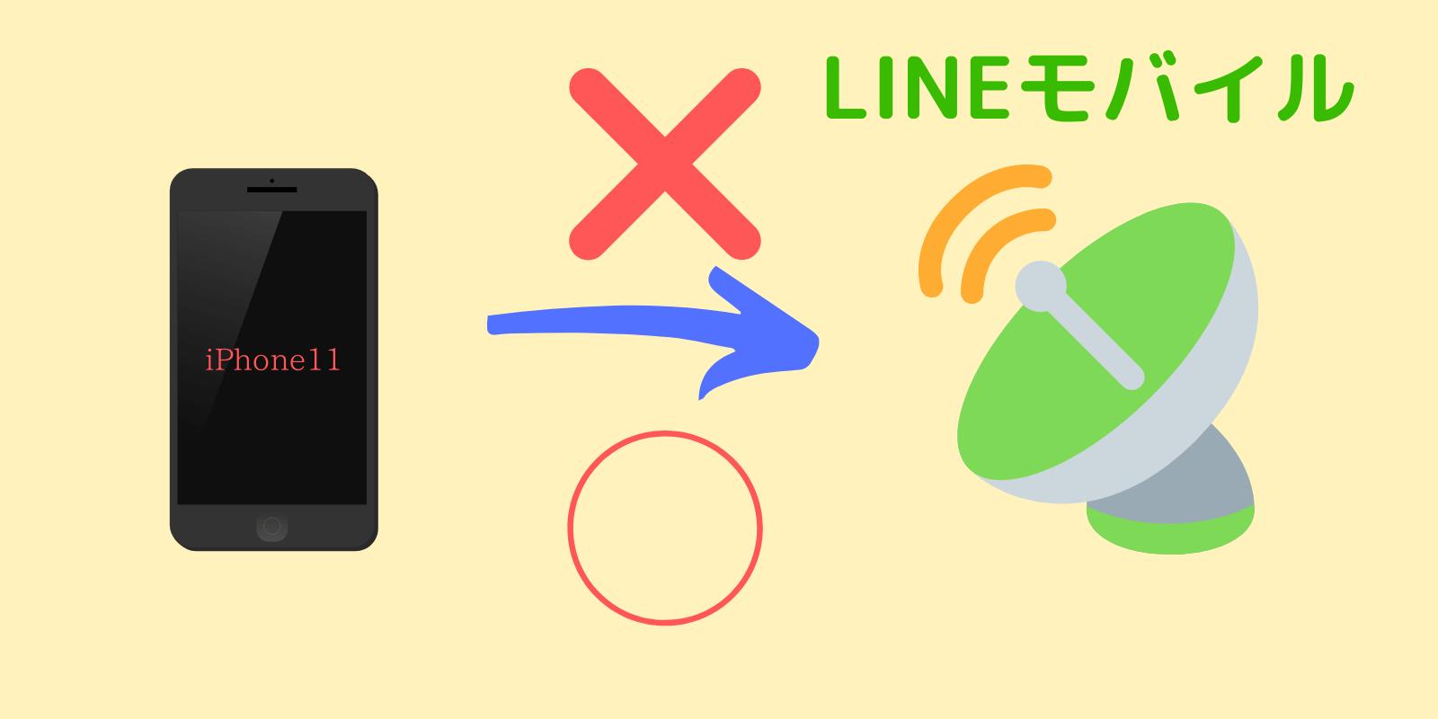 LINEモバイルでiPhone11/ProにSIMの動作確認