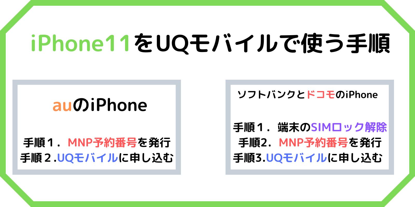 iPhone11をUQモバイルで使う手順