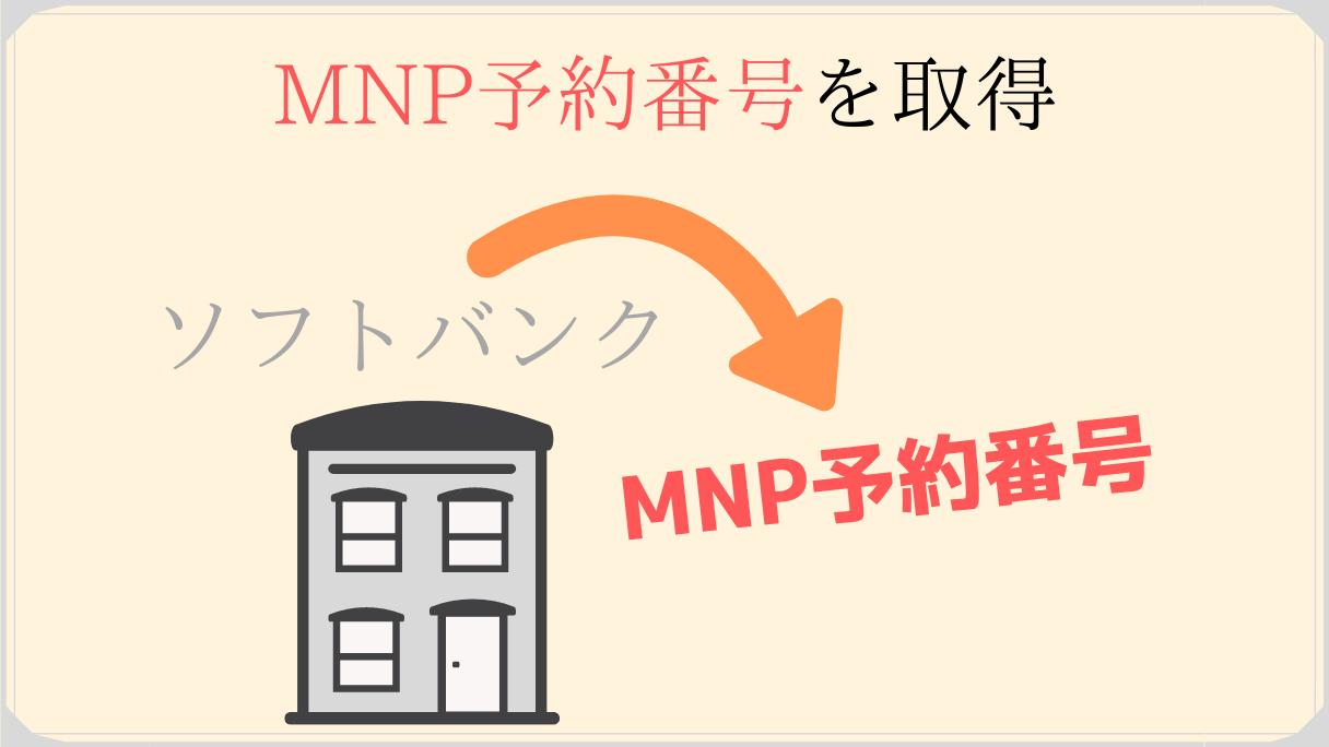 ソフトバンクからMNP予約番号を取得