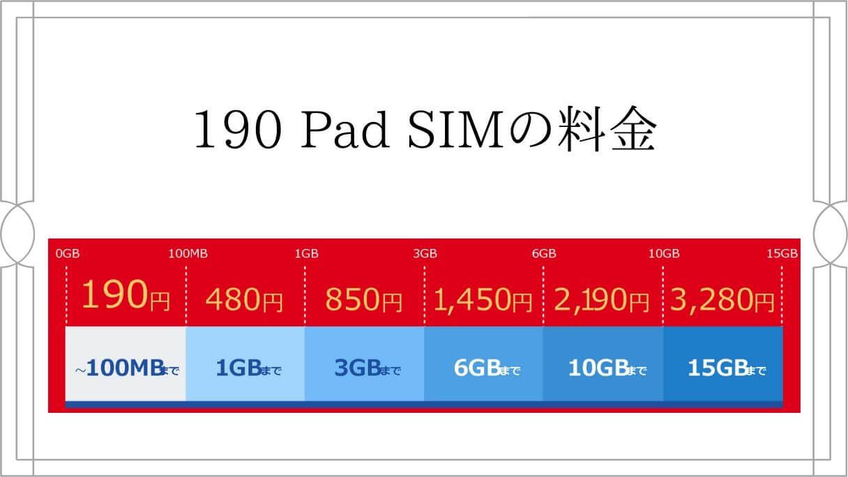 190 Pad SIMの従量課金制のプラン