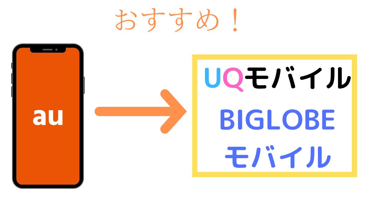 auのiPhoneで乗り換えるならUQモバイルかBIGLOBEモバイル