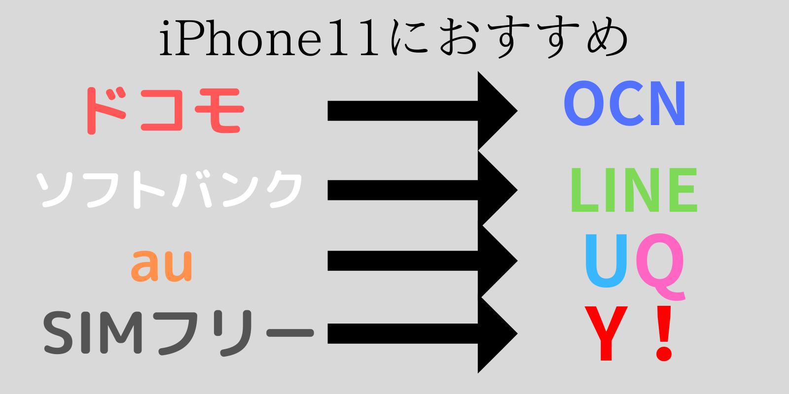 キャリア別のiPhone11におすすめの格安スマホ