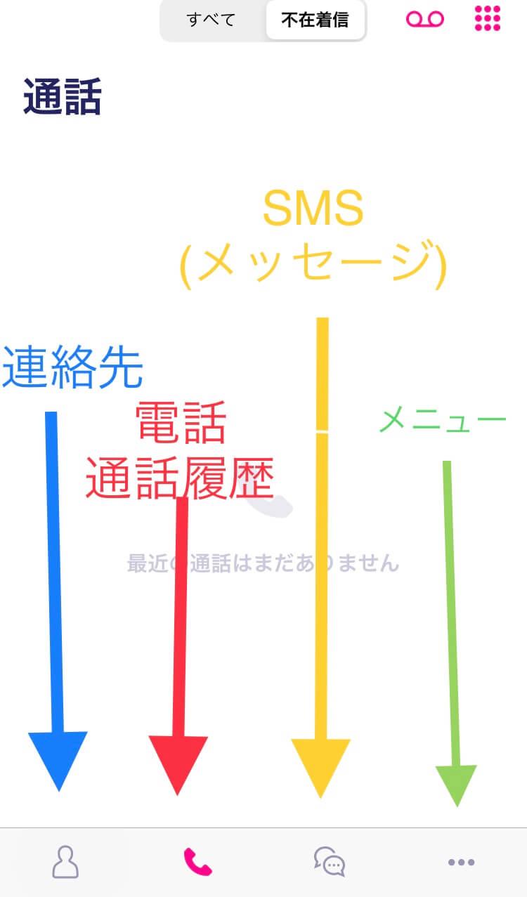 Rakuten LinkのiPhoneの画面