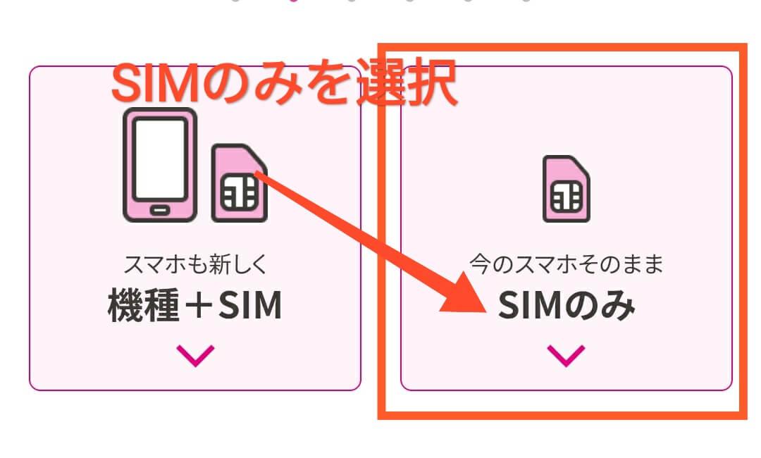 uqモバイルでSIMのみを申し込み