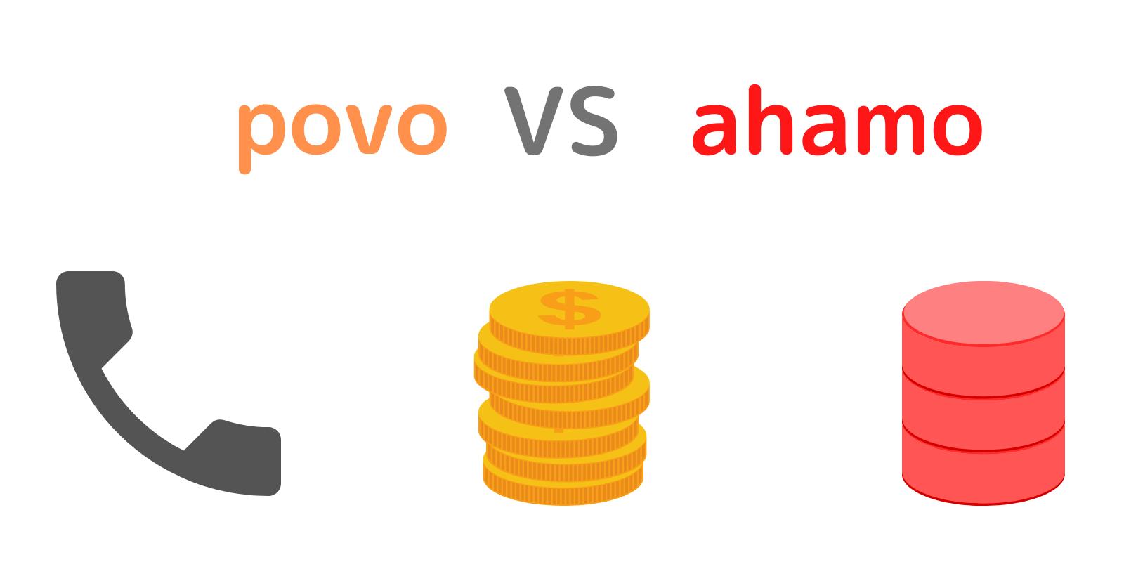ahamoとpovoの料金プランを比較